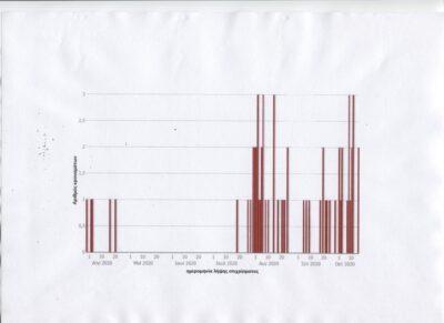 corfu.gr-2020-10-16_10-52-34_240501